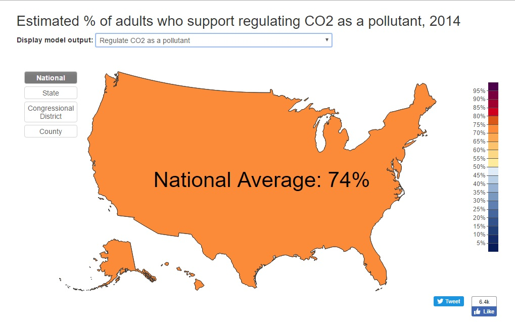 CO2 Regulations